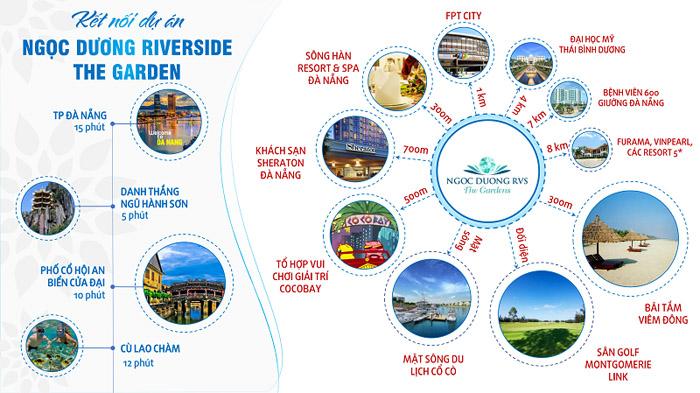 Ngọc Dương Riverside Đà Nẵng